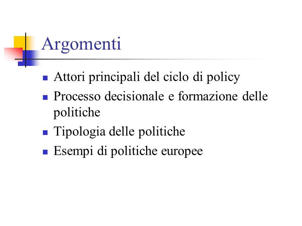 Principali attori 1.Commissione 2.Consiglio europeo 3.Consiglio dei ministri 4.Parlamento europeo 5.Banca centrale europea