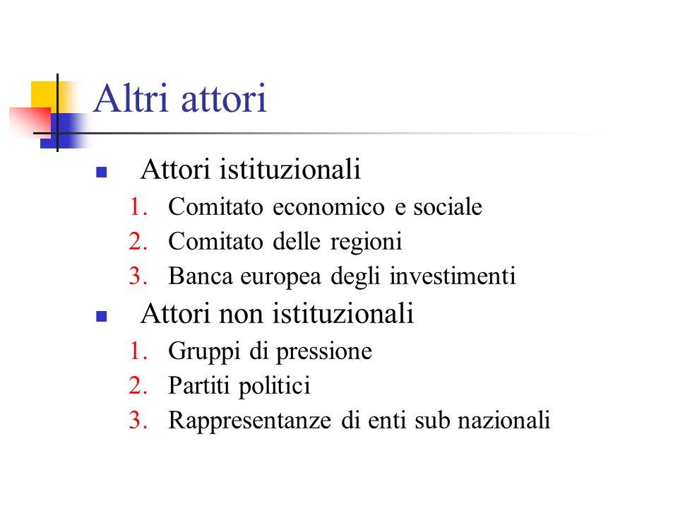 Processi decisionali Caratterizzati da diverse forme dinterazione tra istituzioni europee e da diverse modalità di avvio.
