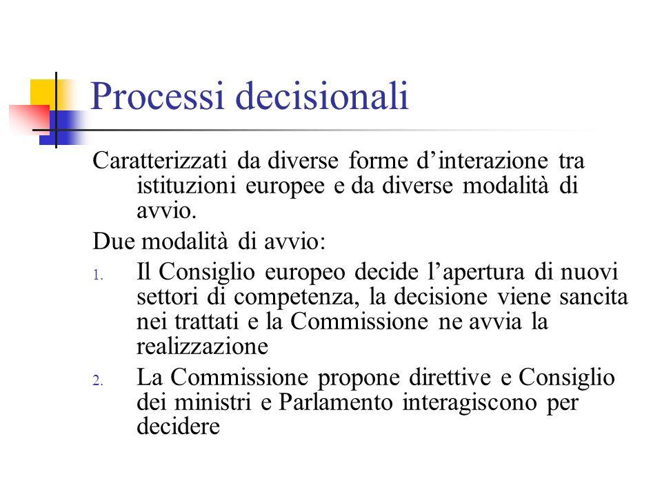 Principali procedure decisionali Vari tipi di procedure: 1.