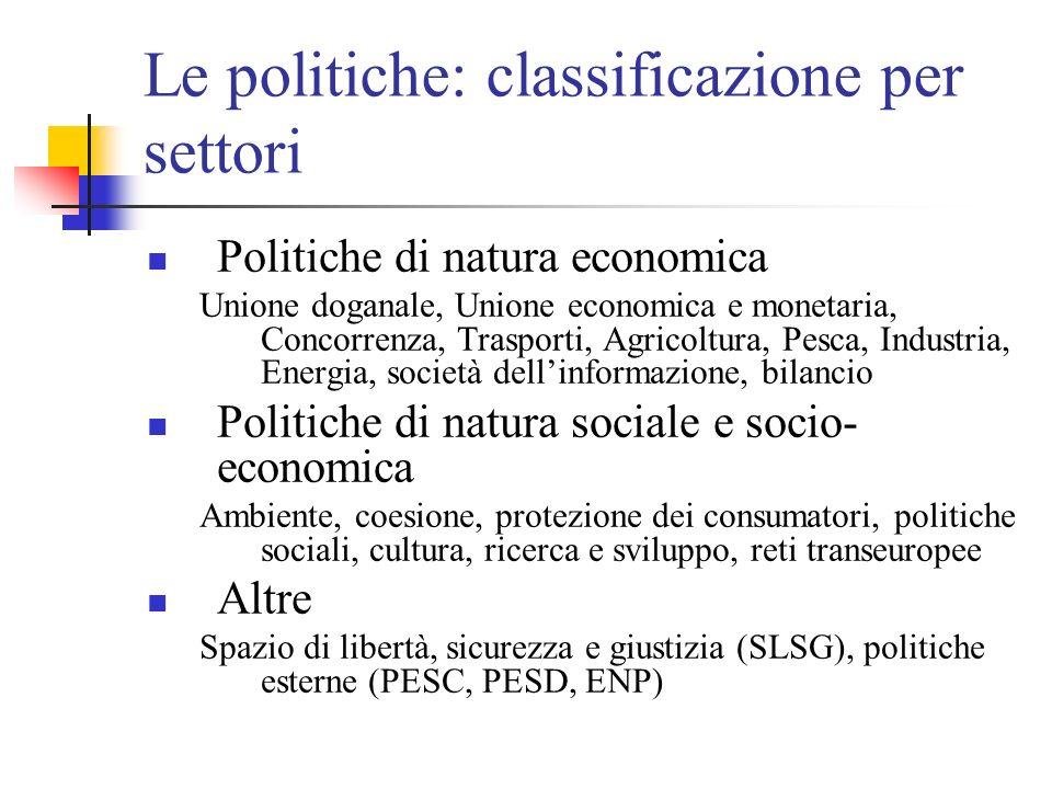 Le politiche: classificazione per tipologia (Lowi-Pollack) Regolative Concorrenza, UME Distributive Ricerca e sviluppo, istruzione (es.