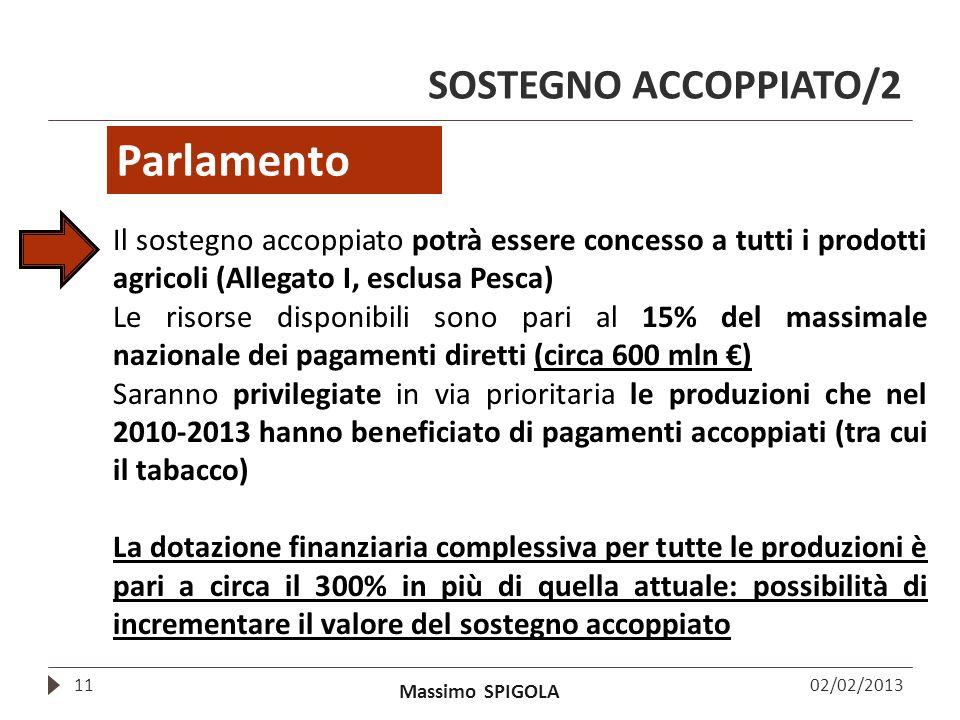 Massimo SPIGOLA SOSTEGNO ACCOPPIATO/2 02/02/201311 Parlamento Il sostegno accoppiato potrà essere concesso a tutti i prodotti agricoli (Allegato I, es