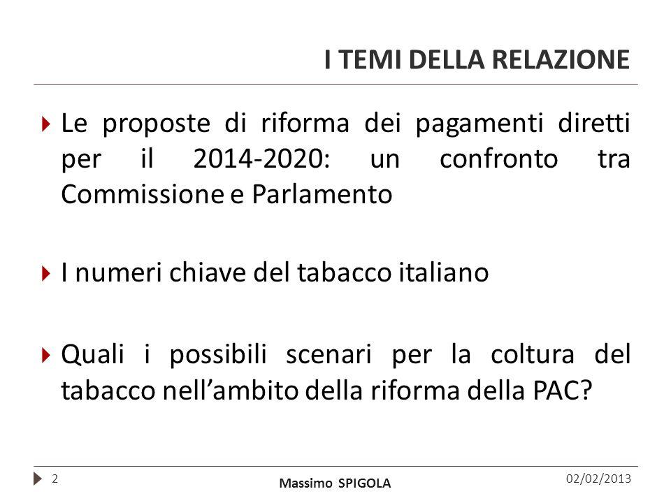 Massimo SPIGOLA I TEMI DELLA RELAZIONE Le proposte di riforma dei pagamenti diretti per il 2014-2020: un confronto tra Commissione e Parlamento I nume