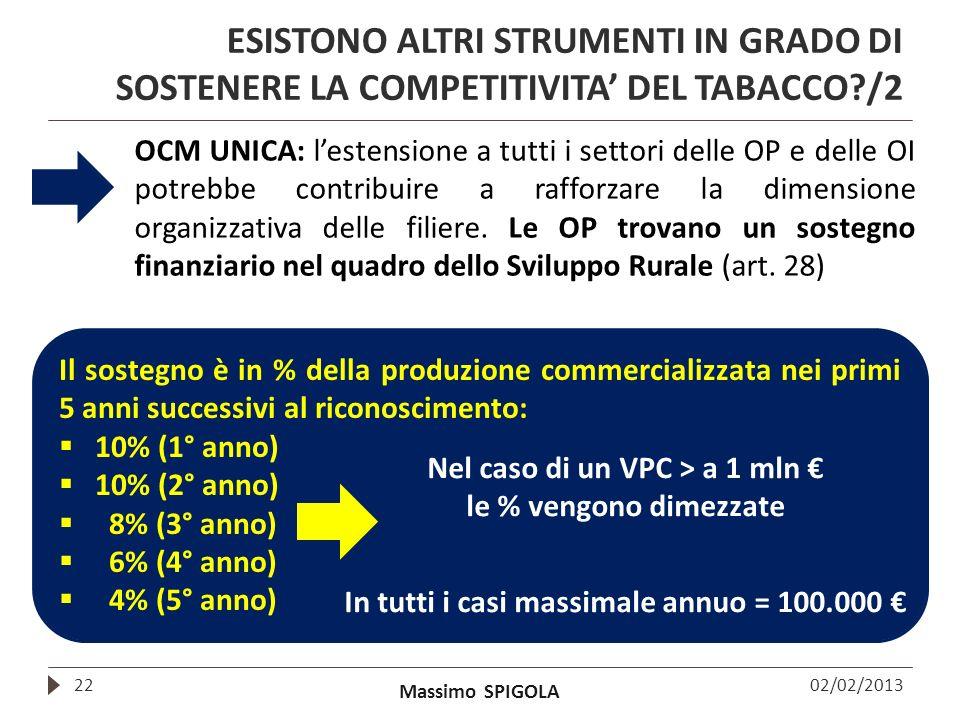 Massimo SPIGOLA ESISTONO ALTRI STRUMENTI IN GRADO DI SOSTENERE LA COMPETITIVITA DEL TABACCO?/2 02/02/201322 OCM UNICA: lestensione a tutti i settori d
