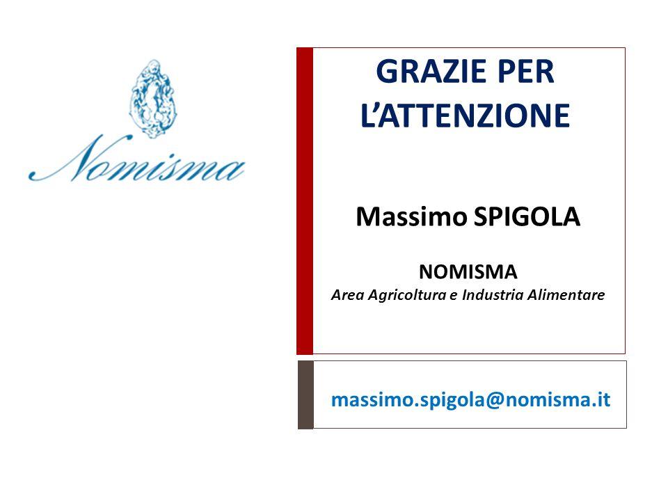 GRAZIE PER LATTENZIONE Massimo SPIGOLA NOMISMA Area Agricoltura e Industria Alimentare massimo.spigola@nomisma.it