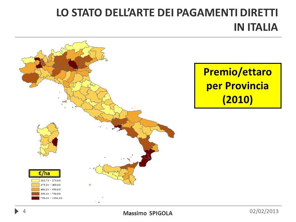 Massimo SPIGOLA LO STATO DELLARTE DEI PAGAMENTI DIRETTI IN ITALIA 02/02/20134 /ha Premio/ettaro per Provincia (2010)