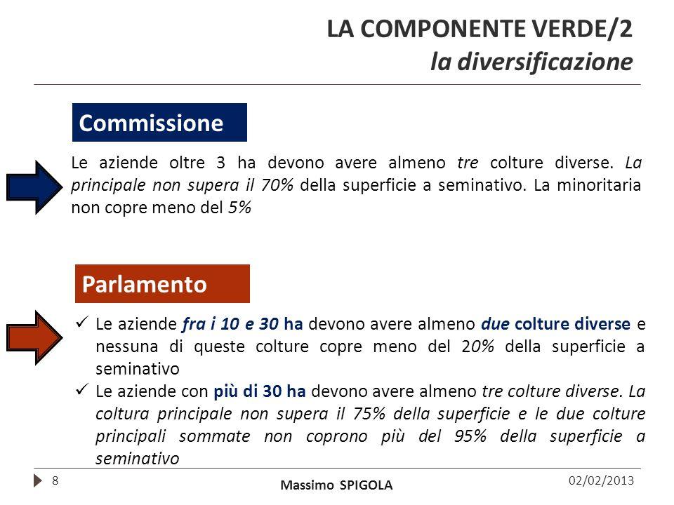 Massimo SPIGOLA 8 LA COMPONENTE VERDE/2 la diversificazione Le aziende oltre 3 ha devono avere almeno tre colture diverse. La principale non supera il