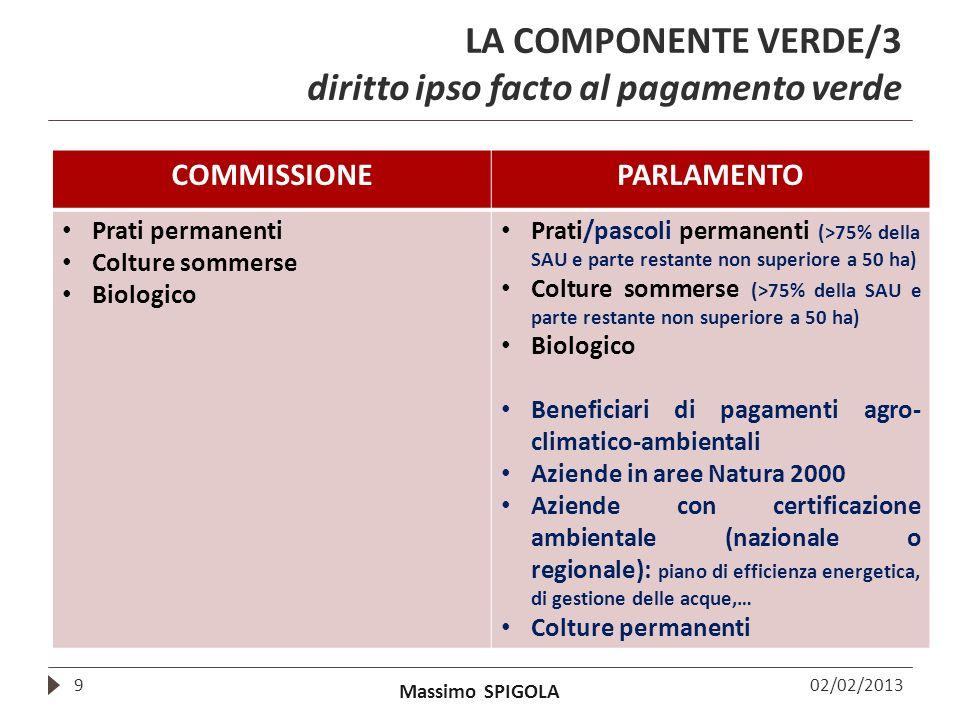 Massimo SPIGOLA 9 LA COMPONENTE VERDE/3 diritto ipso facto al pagamento verde COMMISSIONEPARLAMENTO Prati permanenti Colture sommerse Biologico Prati/