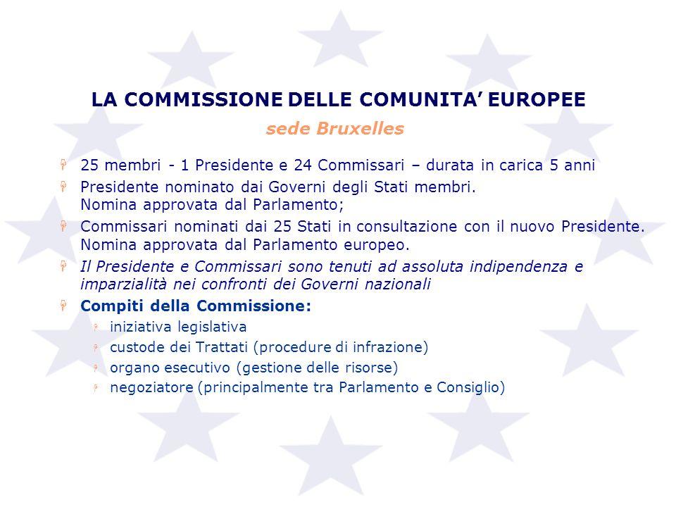 LA COMMISSIONE DELLE COMUNITA EUROPEE H25 membri - 1 Presidente e 24 Commissari – durata in carica 5 anni HPresidente nominato dai Governi degli Stati