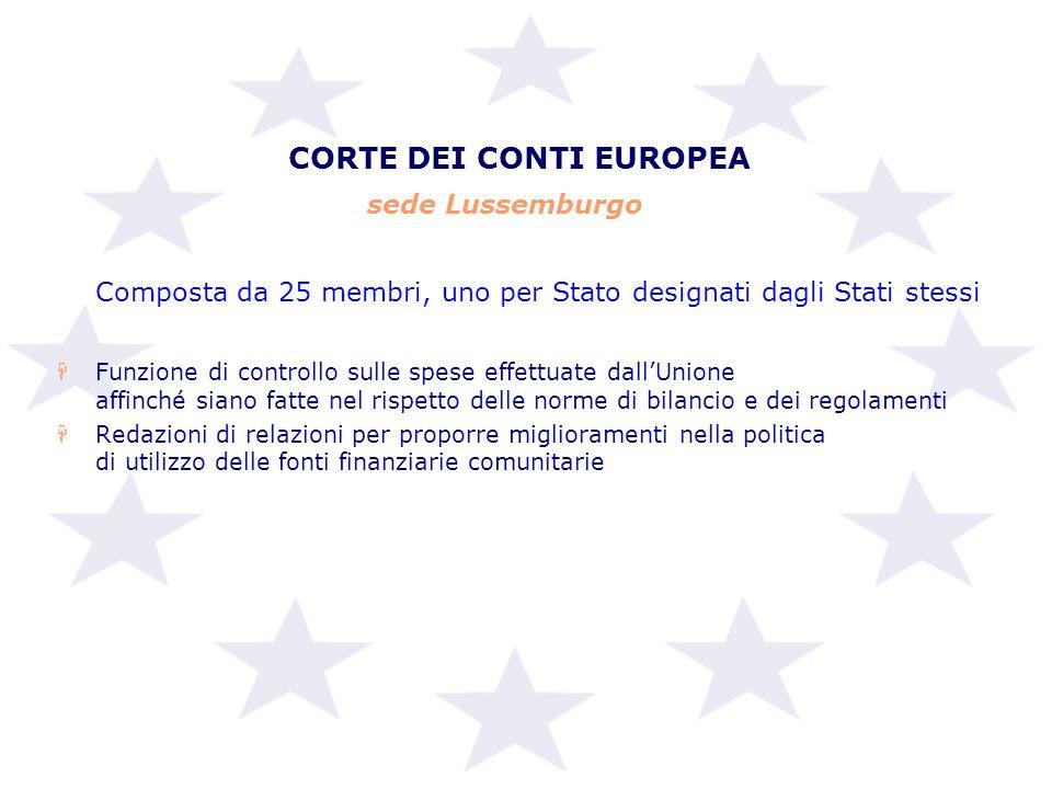 CORTE DEI CONTI EUROPEA Composta da 25 membri, uno per Stato designati dagli Stati stessi HFunzione di controllo sulle spese effettuate dallUnione aff