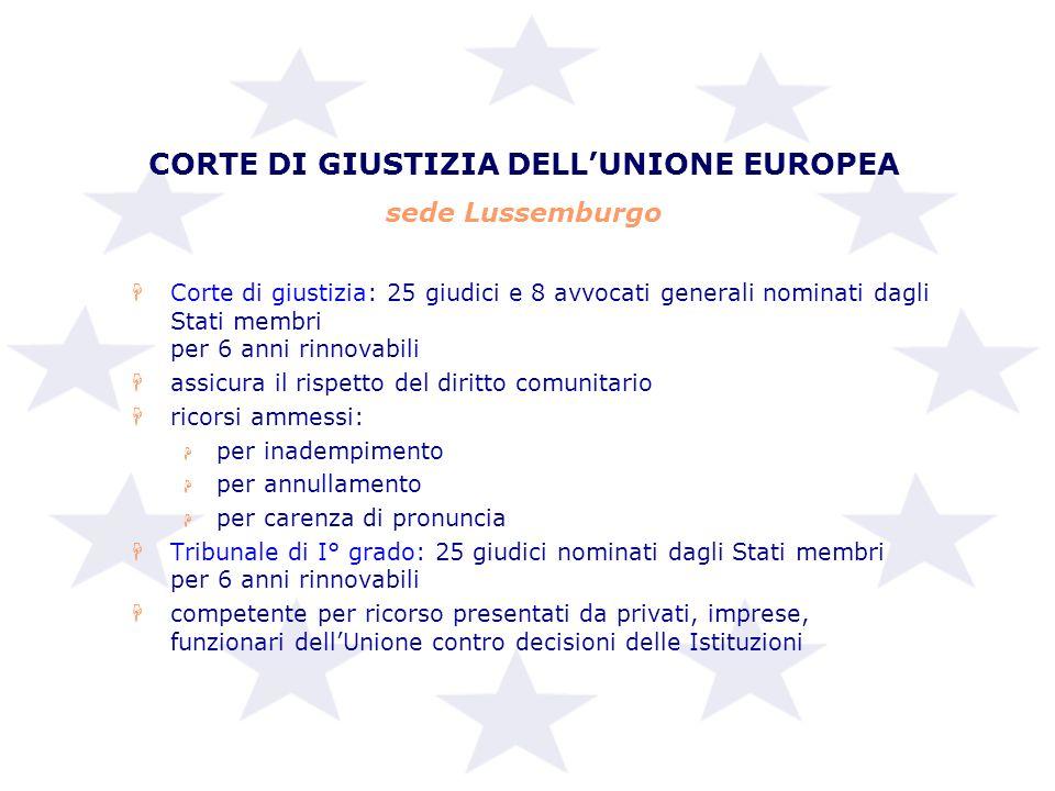 CORTE DI GIUSTIZIA DELLUNIONE EUROPEA HCorte di giustizia: 25 giudici e 8 avvocati generali nominati dagli Stati membri per 6 anni rinnovabili Hassicu