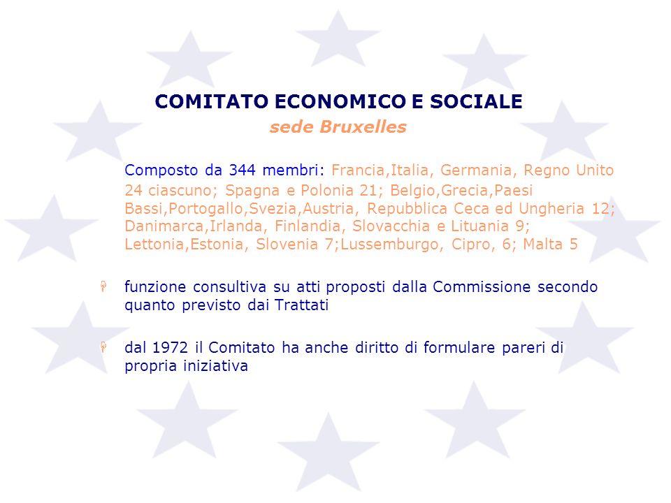 COMITATO ECONOMICO E SOCIALE Composto da 344 membri: Francia,Italia, Germania, Regno Unito 24 ciascuno; Spagna e Polonia 21; Belgio,Grecia,Paesi Bassi