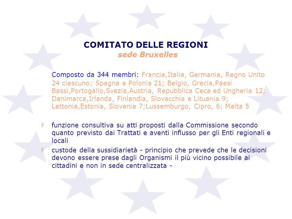 COMITATO DELLE REGIONI Composto da 344 membri: Francia,Italia, Germania, Regno Unito 24 ciascuno; Spagna e Polonia 21; Belgio, Grecia,Paesi Bassi,Port