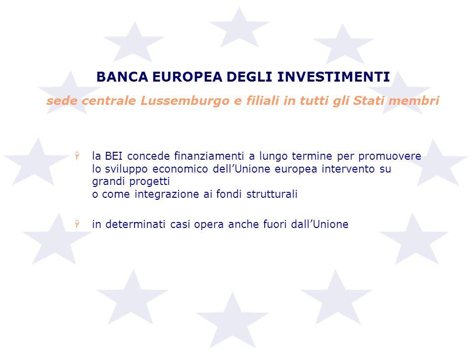 BANCA EUROPEA DEGLI INVESTIMENTI sede centrale Lussemburgo e filiali in tutti gli Stati membri Hla BEI concede finanziamenti a lungo termine per promu