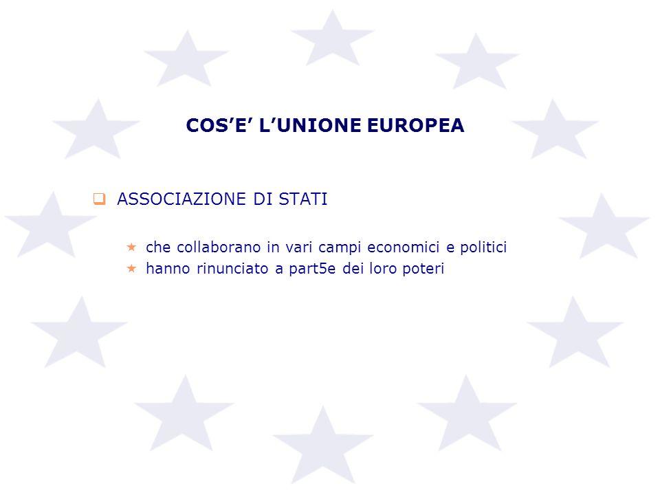 COSE LUNIONE EUROPEA ASSOCIAZIONE DI STATI che collaborano in vari campi economici e politici hanno rinunciato a part5e dei loro poteri
