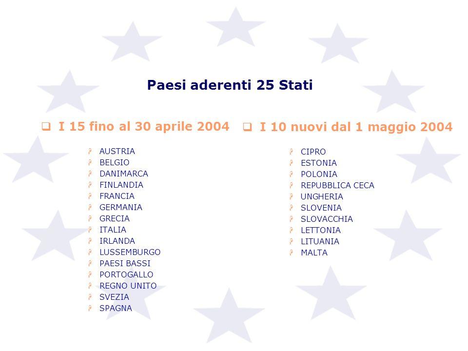 Paesi aderenti 25 Stati I 15 fino al 30 aprile 2004 HAUSTRIA HBELGIO HDANIMARCA HFINLANDIA HFRANCIA HGERMANIA HGRECIA HITALIA HIRLANDA HLUSSEMBURGO HP
