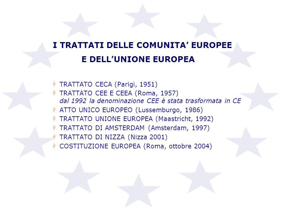 I TRATTATI DELLE COMUNITA EUROPEE HTRATTATO CECA (Parigi, 1951) HTRATTATO CEE E CEEA (Roma, 1957) dal 1992 la denominazione CEE è stata trasformata in