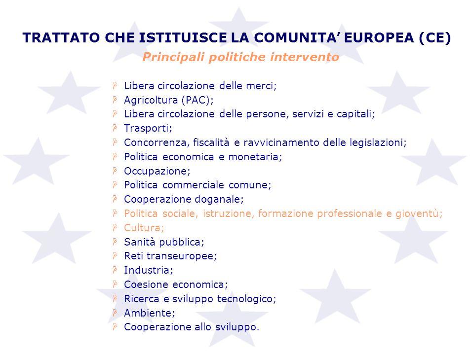 TRATTATO CHE ISTITUISCE LA COMUNITA EUROPEA (CE) HLibera circolazione delle merci; HAgricoltura (PAC); HLibera circolazione delle persone, servizi e c