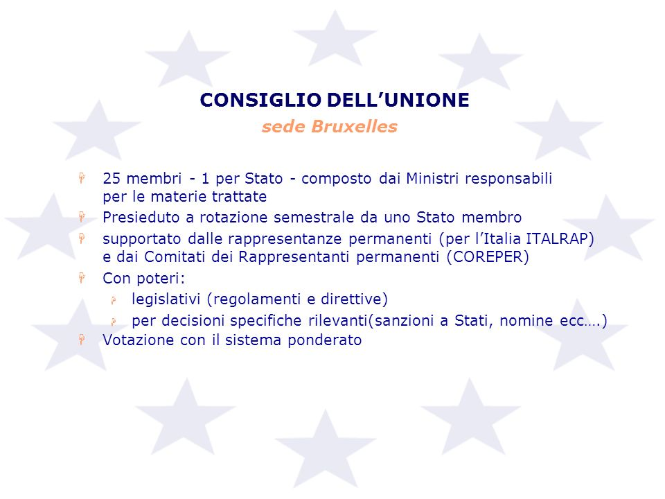 CONSIGLIO DELLUNIONE H25 membri - 1 per Stato - composto dai Ministri responsabili per le materie trattate HPresieduto a rotazione semestrale da uno S