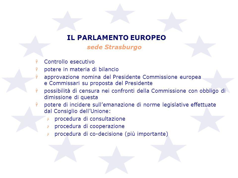 IL PARLAMENTO EUROPEO HControllo esecutivo Hpotere in materia di bilancio Happrovazione nomina del Presidente Commissione europea e Commissari su prop