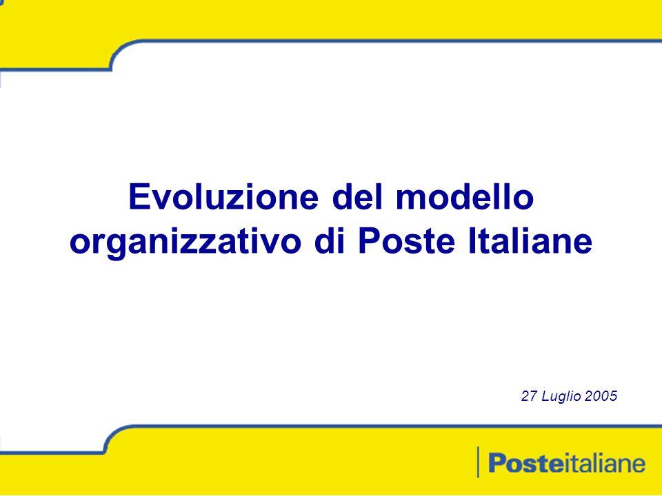 Evoluzione del modello organizzativo di Poste Italiane 27 Luglio 2005