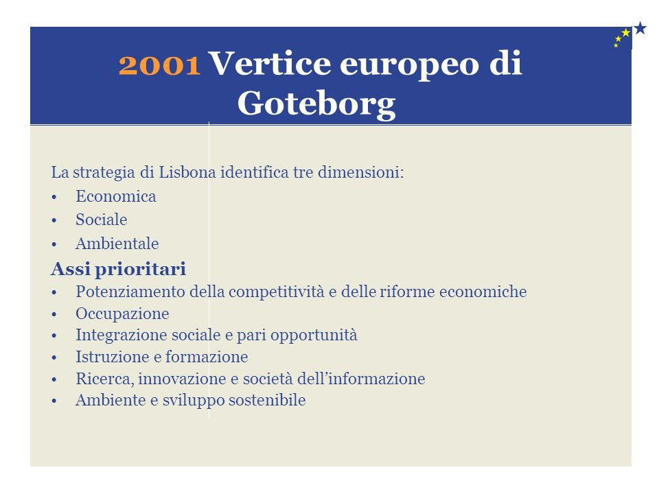 2001 Vertice europeo di Goteborg La strategia di Lisbona identifica tre dimensioni: Economica Sociale Ambientale Assi prioritari Potenziamento della competitività e delle riforme economiche Occupazione Integrazione sociale e pari opportunità Istruzione e formazione Ricerca, innovazione e società dellinformazione Ambiente e sviluppo sostenibile