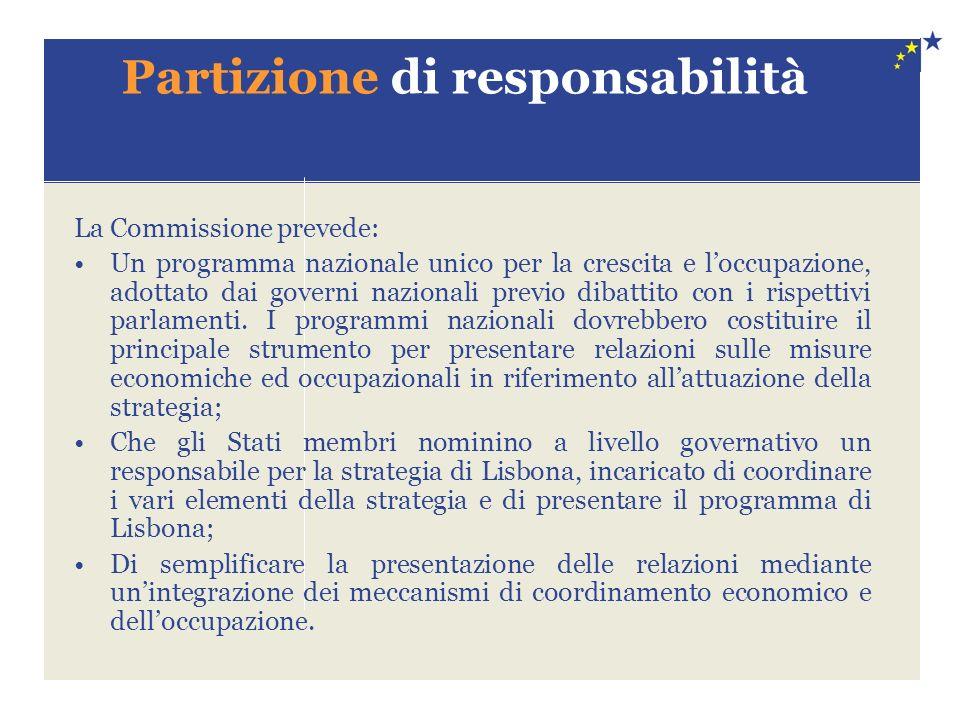 Partizione di responsabilità La Commissione prevede: Un programma nazionale unico per la crescita e loccupazione, adottato dai governi nazionali previo dibattito con i rispettivi parlamenti.