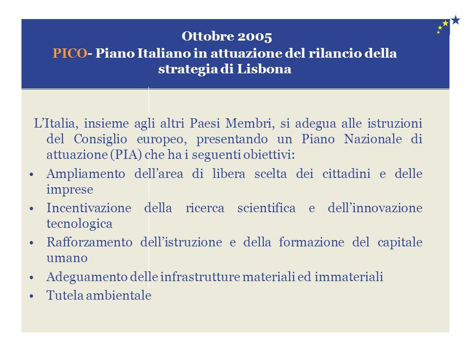 Ottobre 2005 PICO- Piano Italiano in attuazione del rilancio della strategia di Lisbona LItalia, insieme agli altri Paesi Membri, si adegua alle istru