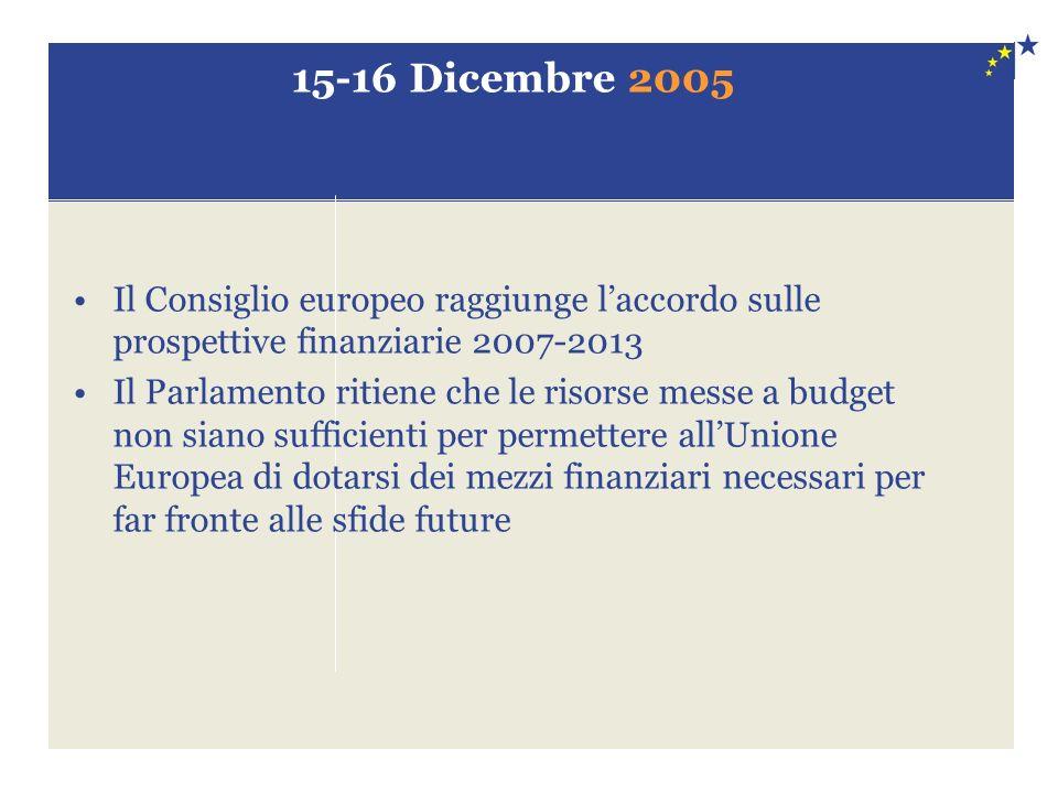 15-16 Dicembre 2005 Il Consiglio europeo raggiunge laccordo sulle prospettive finanziarie 2007-2013 Il Parlamento ritiene che le risorse messe a budget non siano sufficienti per permettere allUnione Europea di dotarsi dei mezzi finanziari necessari per far fronte alle sfide future