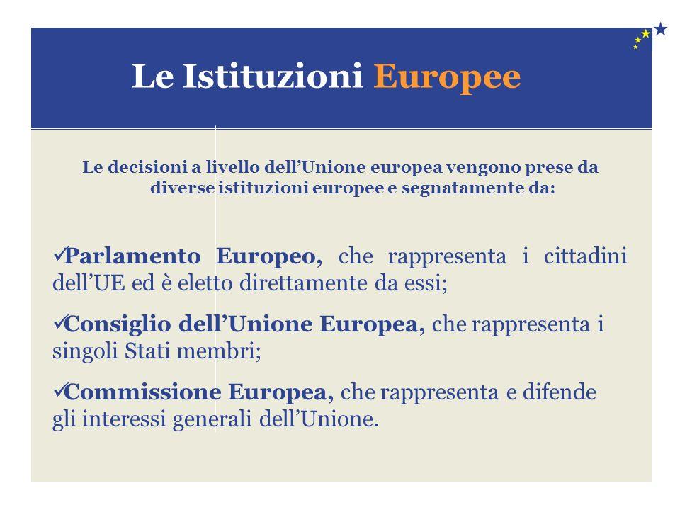 Le Istituzioni Europee Parlamento Europeo, che rappresenta i cittadini dellUE ed è eletto direttamente da essi; Consiglio dellUnione Europea, che rappresenta i singoli Stati membri; Commissione Europea, che rappresenta e difende gli interessi generali dellUnione.