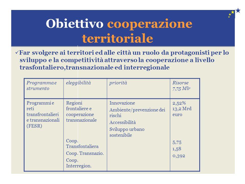 Obiettivo cooperazione territoriale Programma e strumento eleggibilitàprioritàRisorse 7,75 Mlr Programmi e reti transfrontalieri e transnazionali (FESR) Regioni frontaliere e cooperazione transnazionale Coop.