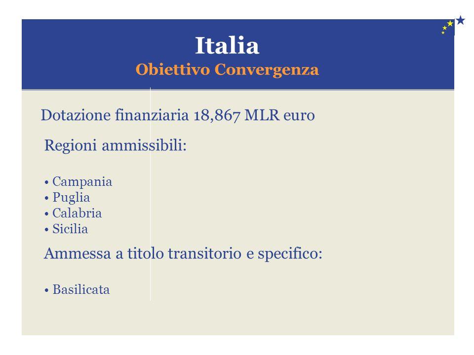 Italia Obiettivo Convergenza Dotazione finanziaria 18,867 MLR euro Regioni ammissibili: Campania Puglia Calabria Sicilia Ammessa a titolo transitorio e specifico: Basilicata