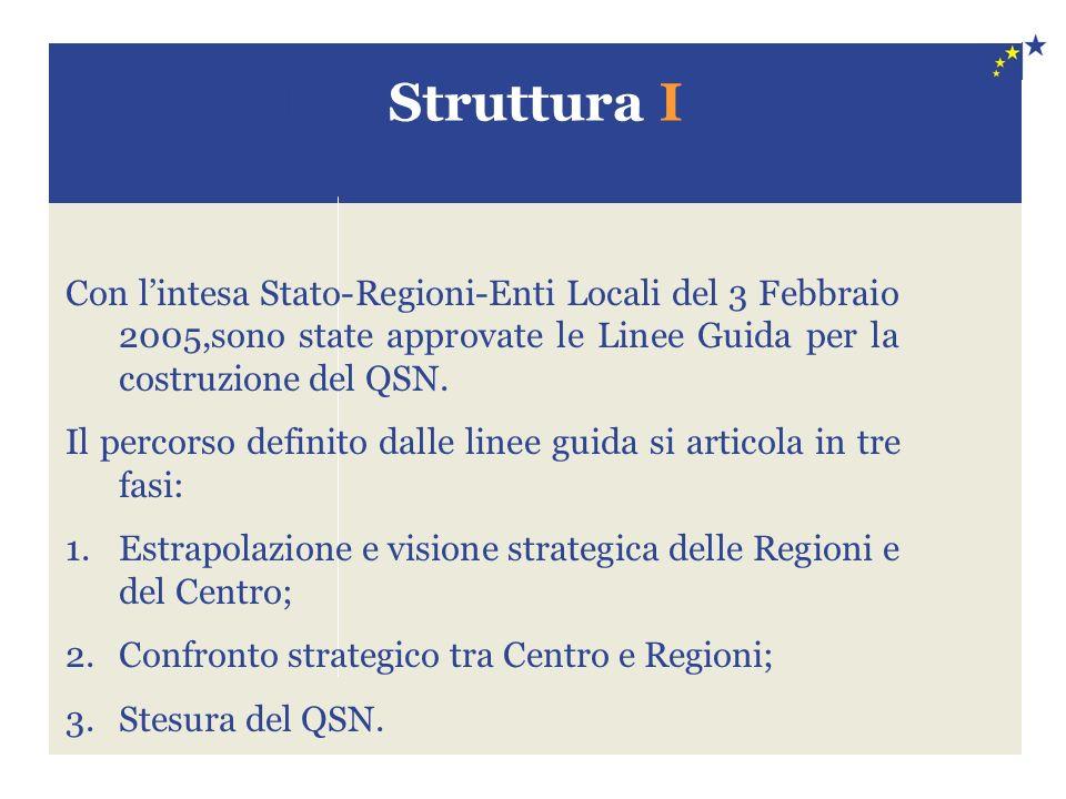 Struttura I Con lintesa Stato-Regioni-Enti Locali del 3 Febbraio 2005,sono state approvate le Linee Guida per la costruzione del QSN. Il percorso defi