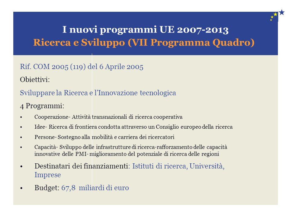 I nuovi programmi UE 2007-2013 Ricerca e Sviluppo (VII Programma Quadro) Rif. COM 2005 (119) del 6 Aprile 2005 Obiettivi: Sviluppare la Ricerca e lInn