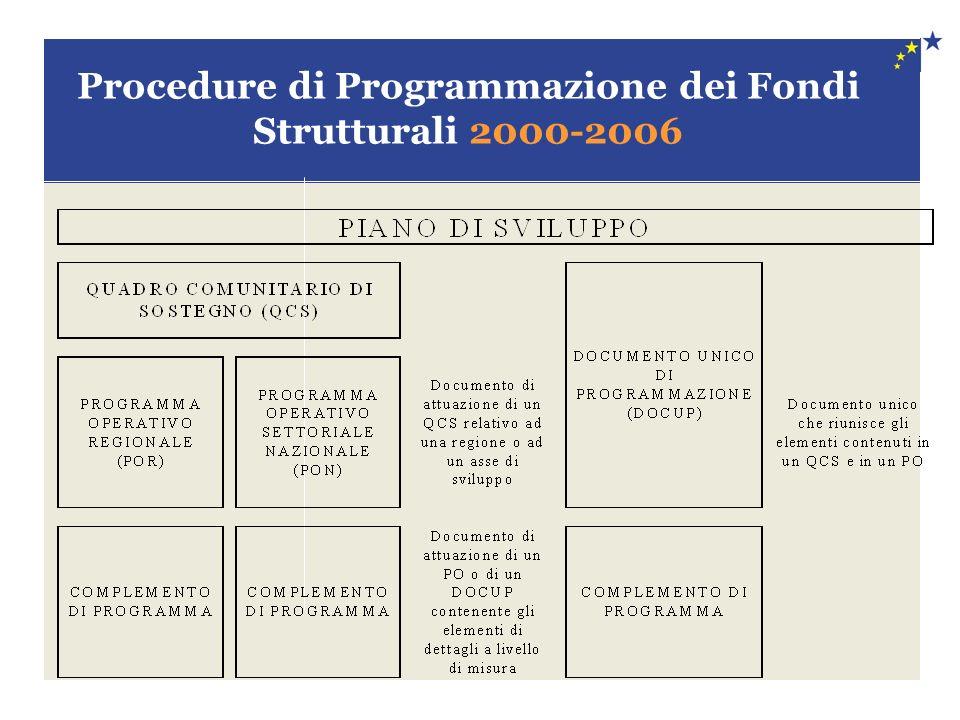 Procedure di Programmazione dei Fondi Strutturali 2000-2006