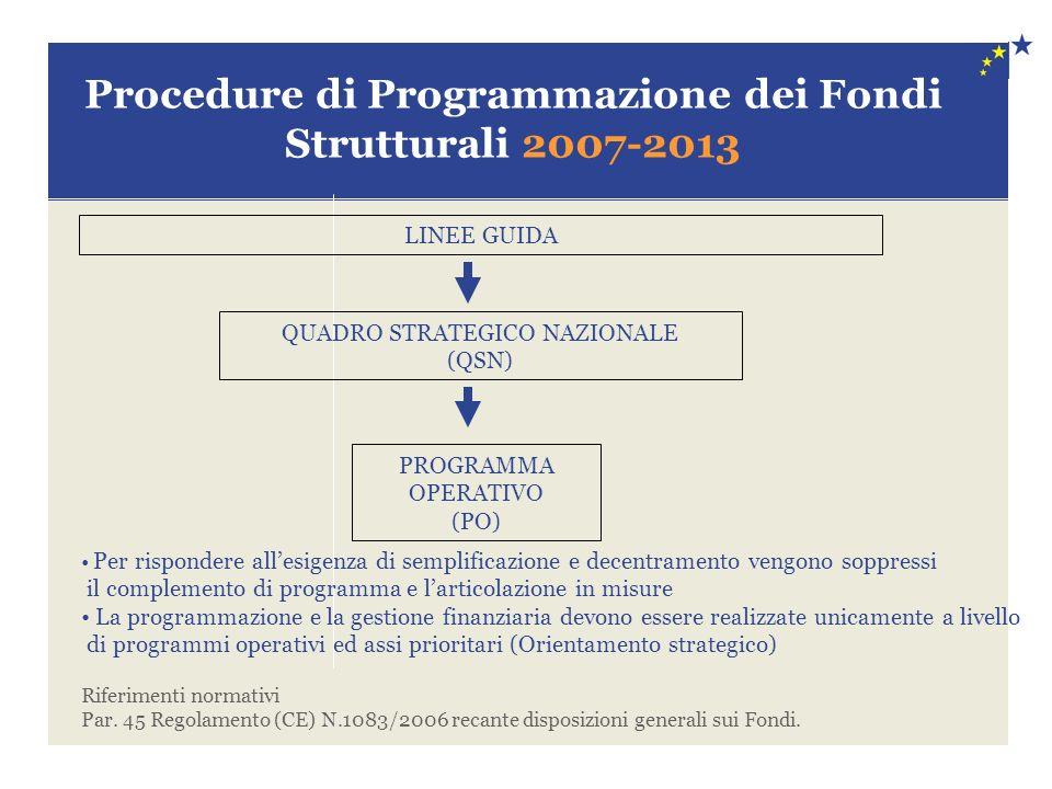Procedure di Programmazione dei Fondi Strutturali 2007-2013 LINEE GUIDA QUADRO STRATEGICO NAZIONALE (QSN) PROGRAMMA OPERATIVO (PO) Per rispondere allesigenza di semplificazione e decentramento vengono soppressi il complemento di programma e larticolazione in misure La programmazione e la gestione finanziaria devono essere realizzate unicamente a livello di programmi operativi ed assi prioritari (Orientamento strategico) Riferimenti normativi Par.