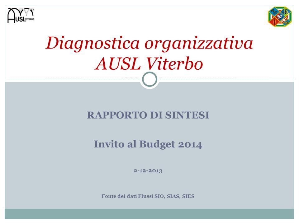RAPPORTO DI SINTESI Invito al Budget 2014 2-12-2013 Fonte dei dati Flussi SIO, SIAS, SIES Diagnostica organizzativa AUSL Viterbo