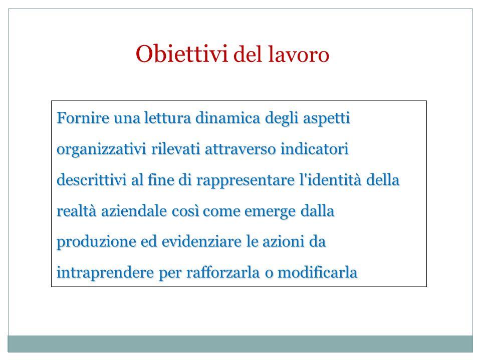4. Sale Operatorie