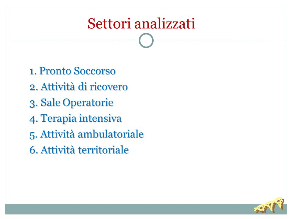 LINEE DI PRODUZIONE P.O.Totale Civita C. Acquap.