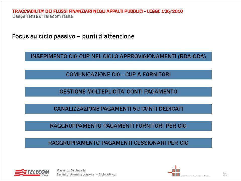 13 TRACCIABILITA' DEI FLUSSI FINANZIARI NEGLI APPALTI PUBBLICI - LEGGE 136/2010 Lesperienza di Telecom Italia Massimo Battistella Servizi di Amministr