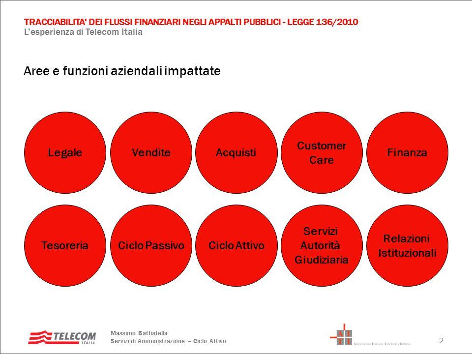 2 TRACCIABILITA' DEI FLUSSI FINANZIARI NEGLI APPALTI PUBBLICI - LEGGE 136/2010 Lesperienza di Telecom Italia Massimo Battistella Servizi di Amministra