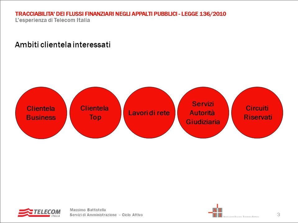 3 TRACCIABILITA' DEI FLUSSI FINANZIARI NEGLI APPALTI PUBBLICI - LEGGE 136/2010 Lesperienza di Telecom Italia Massimo Battistella Servizi di Amministra