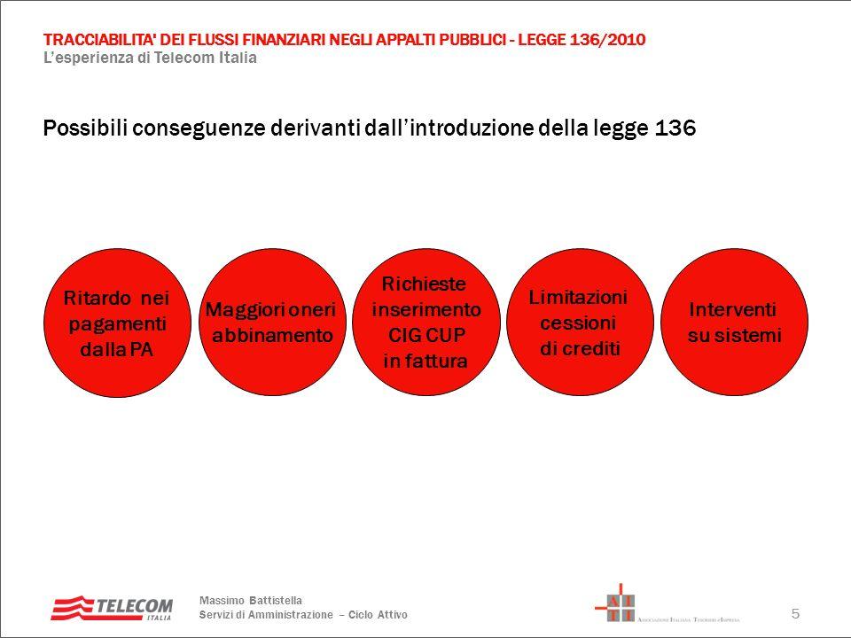5 TRACCIABILITA' DEI FLUSSI FINANZIARI NEGLI APPALTI PUBBLICI - LEGGE 136/2010 Lesperienza di Telecom Italia Massimo Battistella Servizi di Amministra