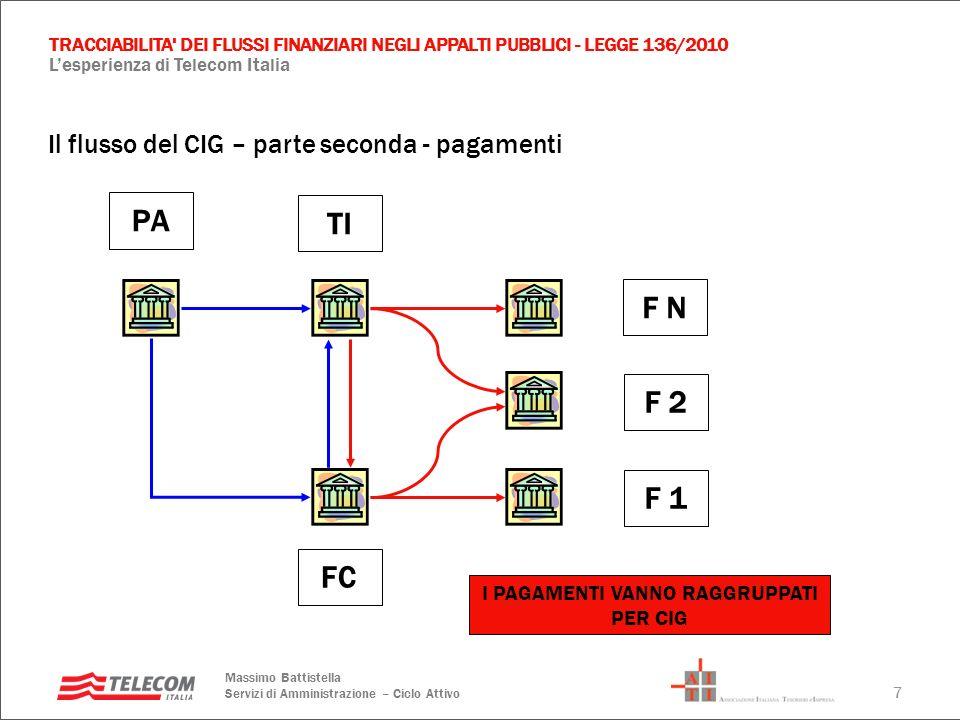7 TRACCIABILITA' DEI FLUSSI FINANZIARI NEGLI APPALTI PUBBLICI - LEGGE 136/2010 Lesperienza di Telecom Italia Massimo Battistella Servizi di Amministra