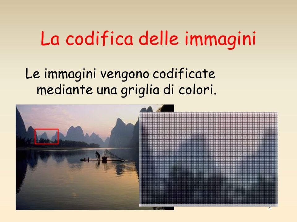 Marco Gribaudo2 La codifica delle immagini Le immagini vengono codificate mediante una griglia di colori.