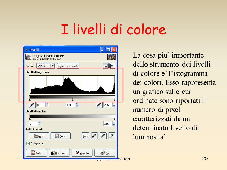 Marco Gribaudo20 I livelli di colore La cosa piu importante dello strumento dei livelli di colore e listogramma dei colori.
