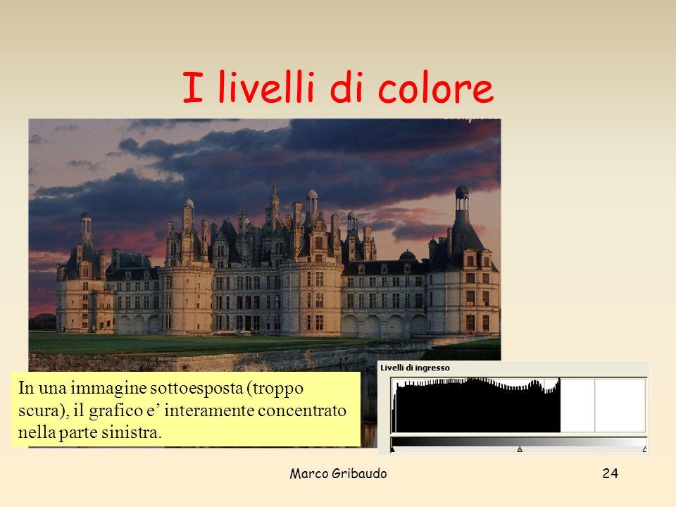 Marco Gribaudo24 I livelli di colore In una immagine sottoesposta (troppo scura), il grafico e interamente concentrato nella parte sinistra.