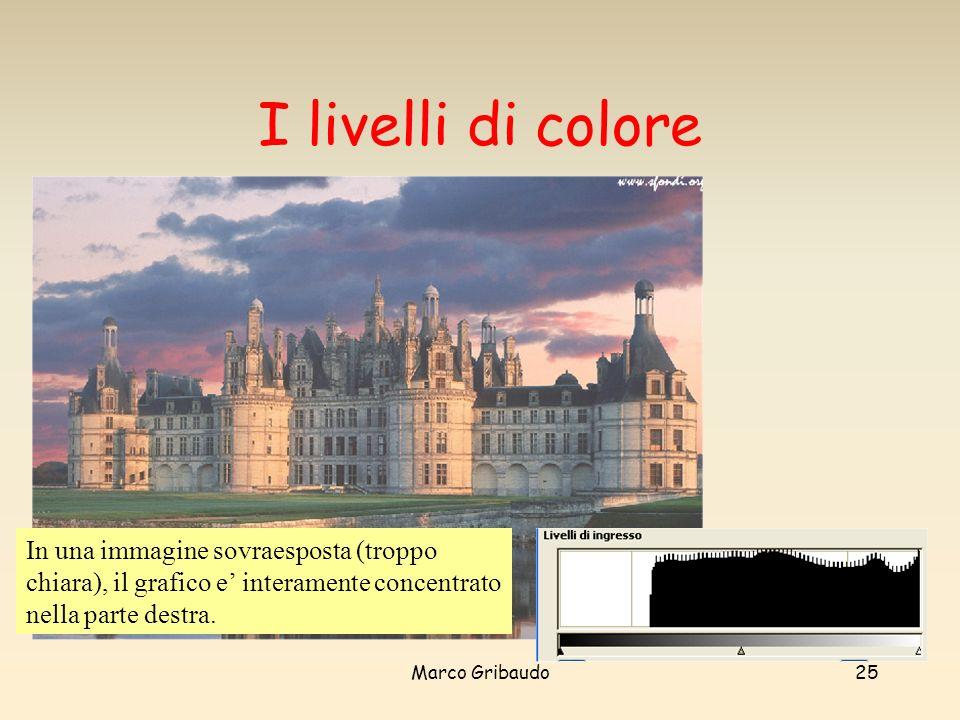Marco Gribaudo25 I livelli di colore In una immagine sovraesposta (troppo chiara), il grafico e interamente concentrato nella parte destra.