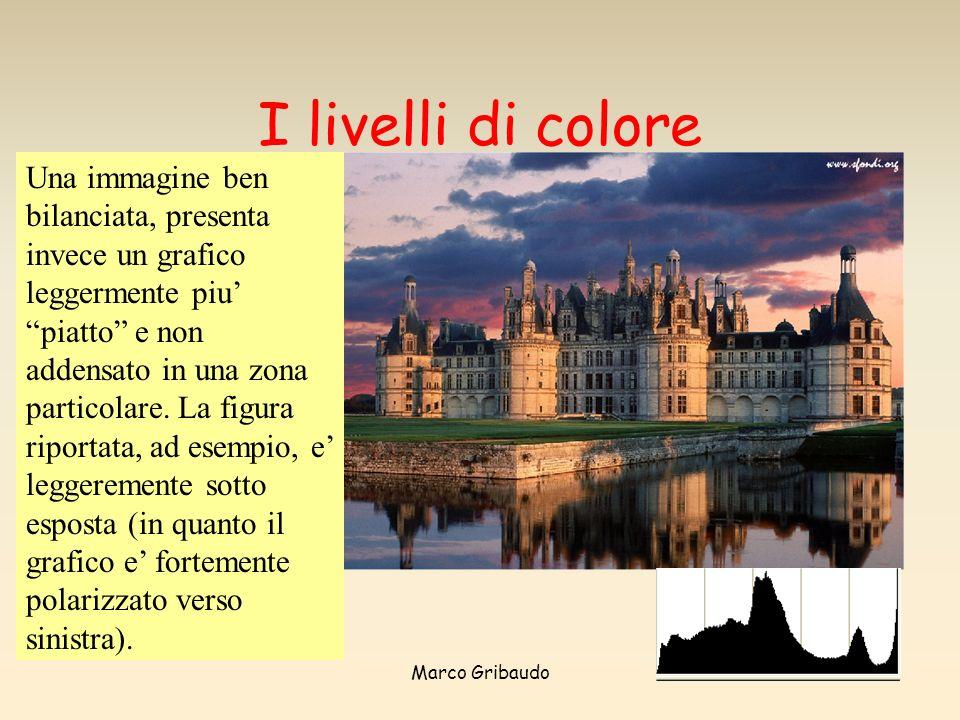 Marco Gribaudo27 I livelli di colore Una immagine ben bilanciata, presenta invece un grafico leggermente piu piatto e non addensato in una zona particolare.