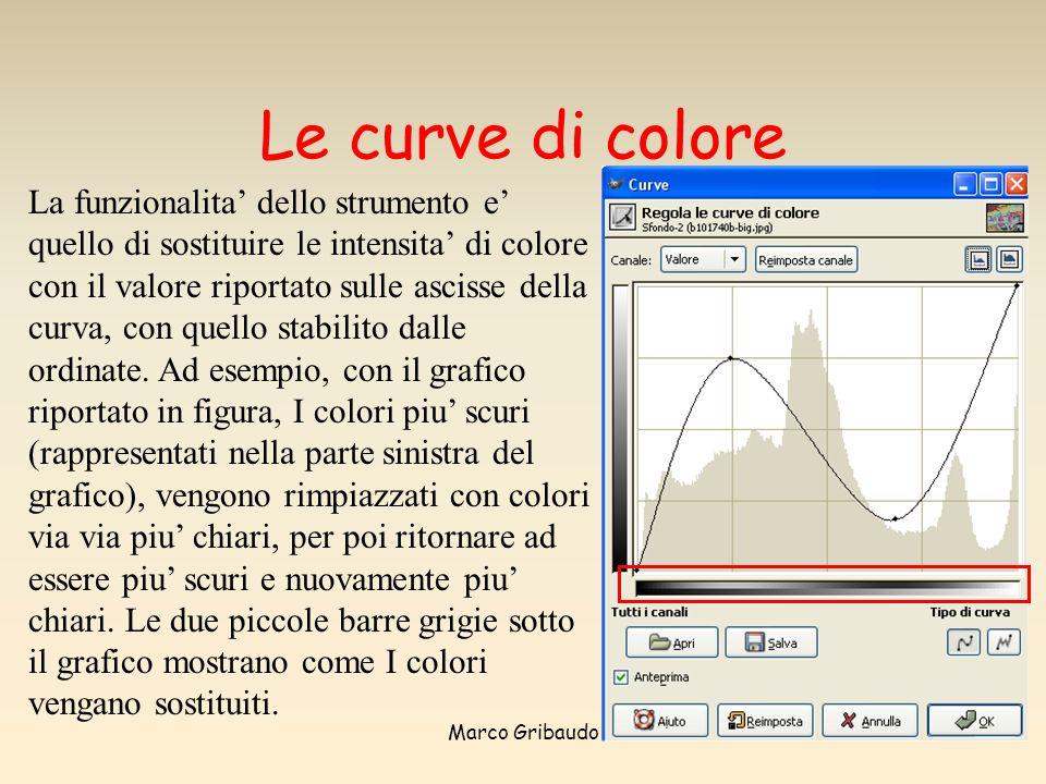 Marco Gribaudo39 Le curve di colore La funzionalita dello strumento e quello di sostituire le intensita di colore con il valore riportato sulle ascisse della curva, con quello stabilito dalle ordinate.