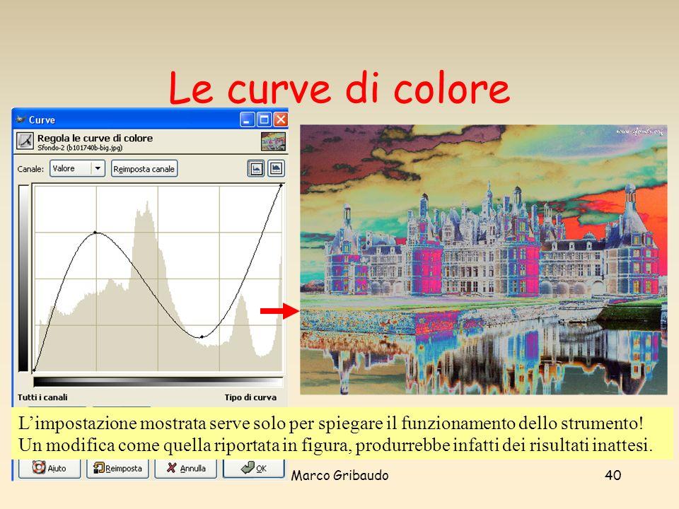 Marco Gribaudo40 Le curve di colore Limpostazione mostrata serve solo per spiegare il funzionamento dello strumento.